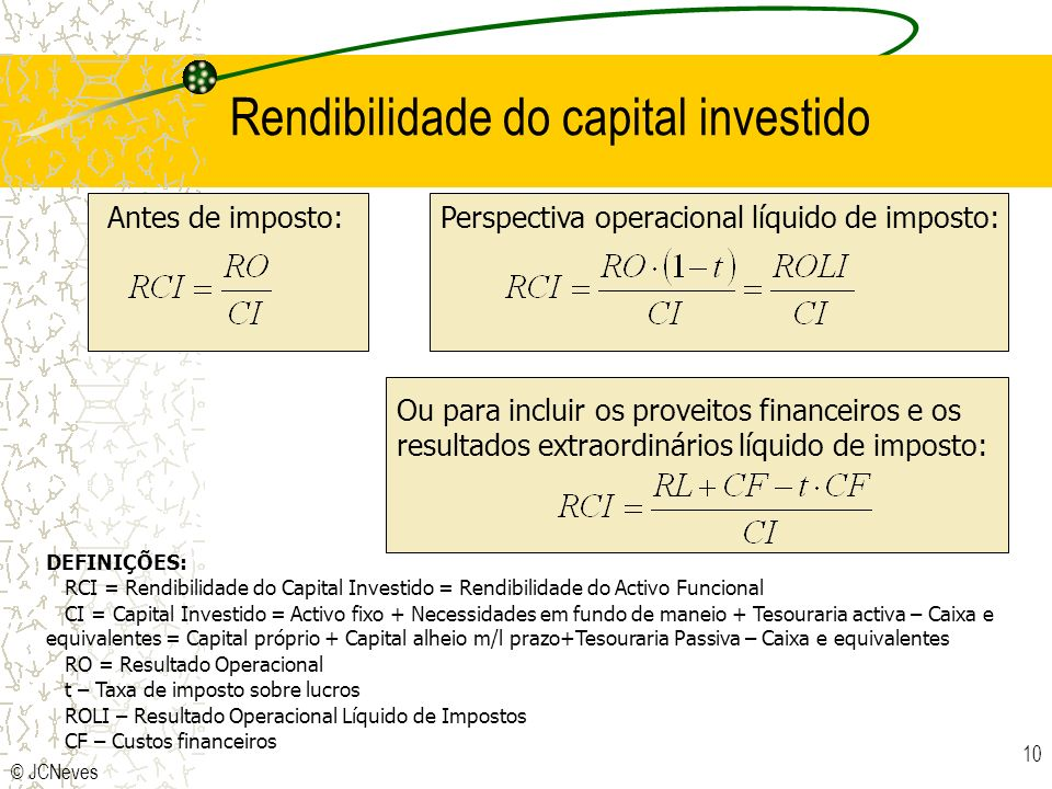 Rendibilidade do capital investido