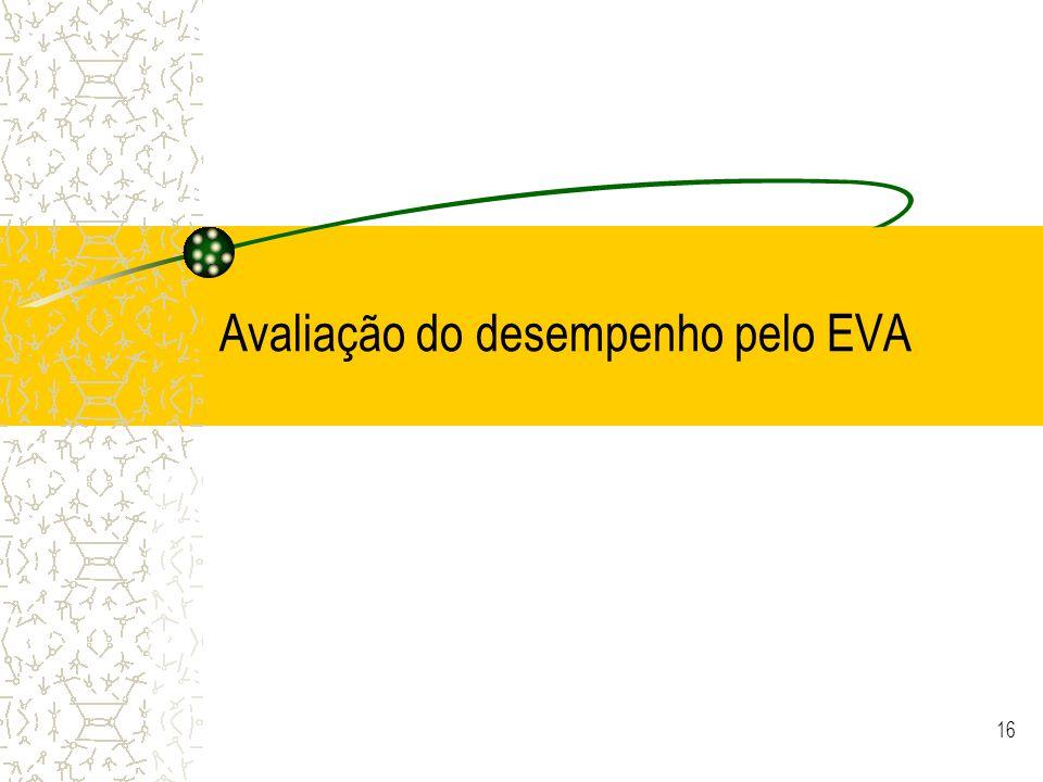 Avaliação do desempenho pelo EVA