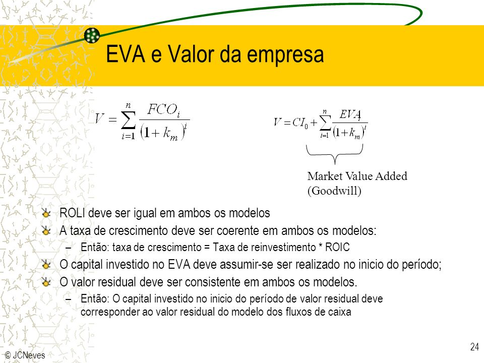 EVA e Valor da empresa ROLI deve ser igual em ambos os modelos