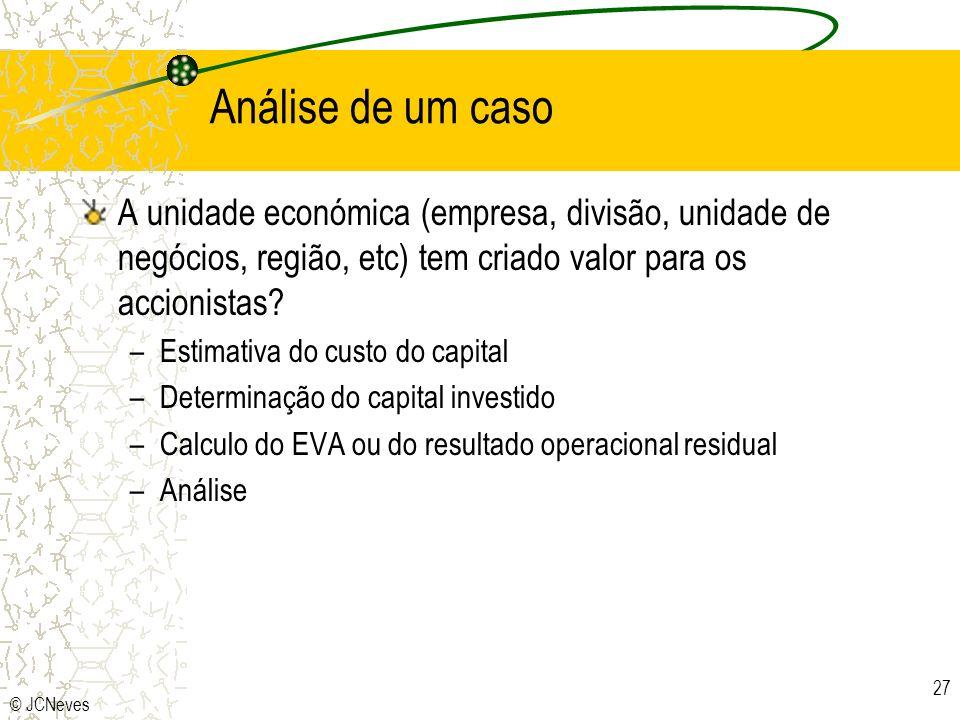 Análise de um caso A unidade económica (empresa, divisão, unidade de negócios, região, etc) tem criado valor para os accionistas