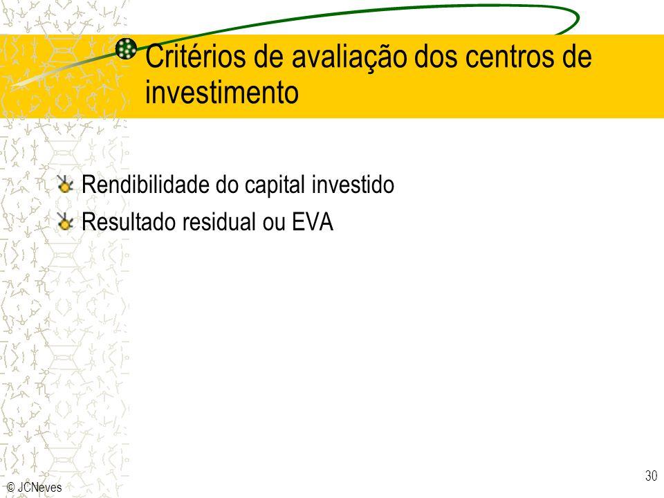 Critérios de avaliação dos centros de investimento
