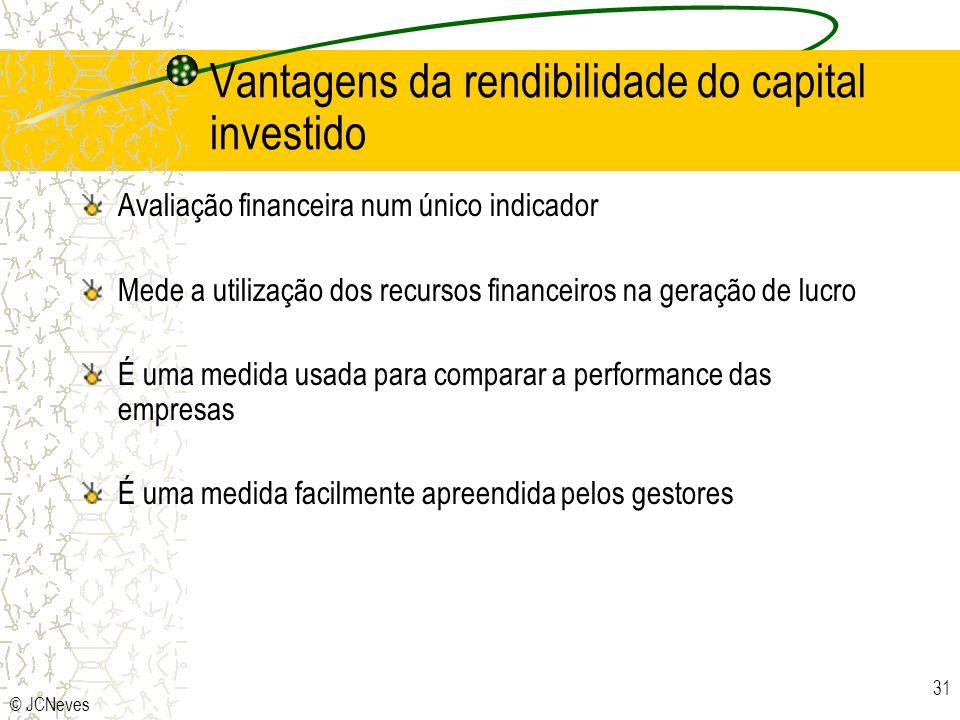 Vantagens da rendibilidade do capital investido