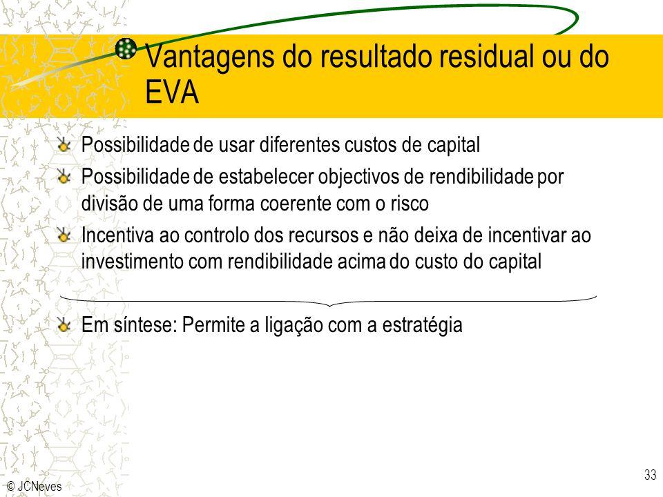 Vantagens do resultado residual ou do EVA