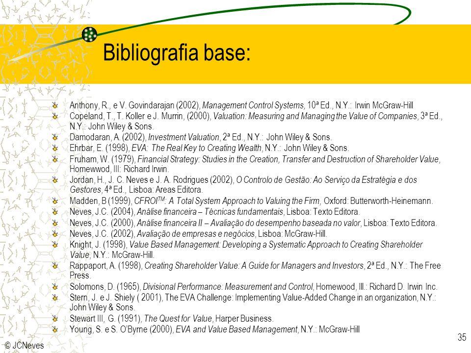 Bibliografia base:Anthony, R., e V. Govindarajan (2002), Management Control Systems, 10ª Ed., N.Y.: Irwin McGraw-Hill.
