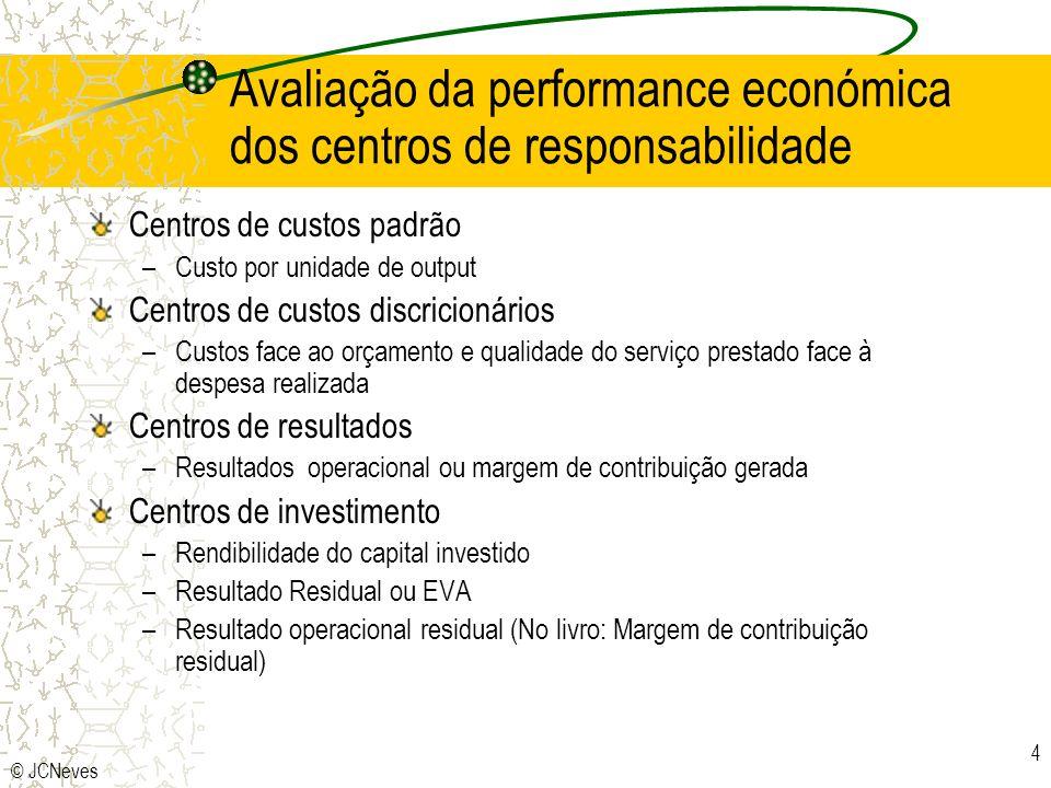 Avaliação da performance económica dos centros de responsabilidade