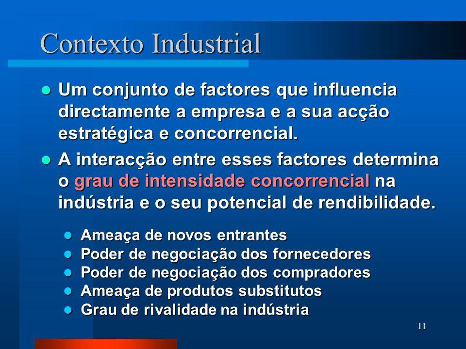 Contexto IndustrialUm conjunto de factores que influencia directamente a empresa e a sua acção estratégica e concorrencial.