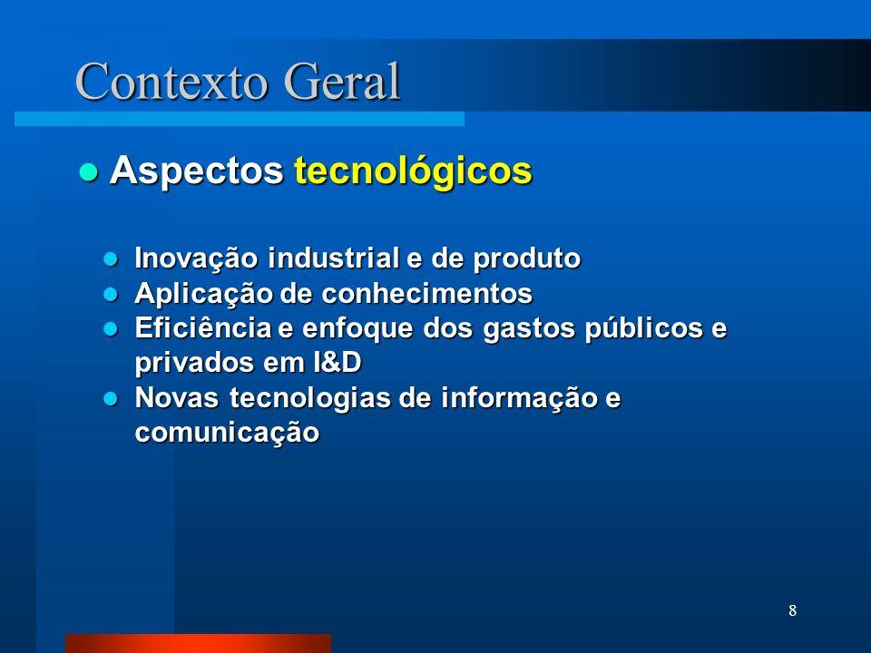 Contexto Geral Aspectos tecnológicos Inovação industrial e de produto