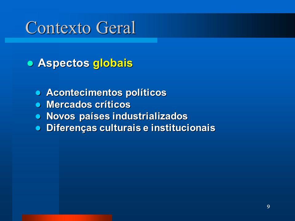 Contexto Geral Aspectos globais Acontecimentos políticos