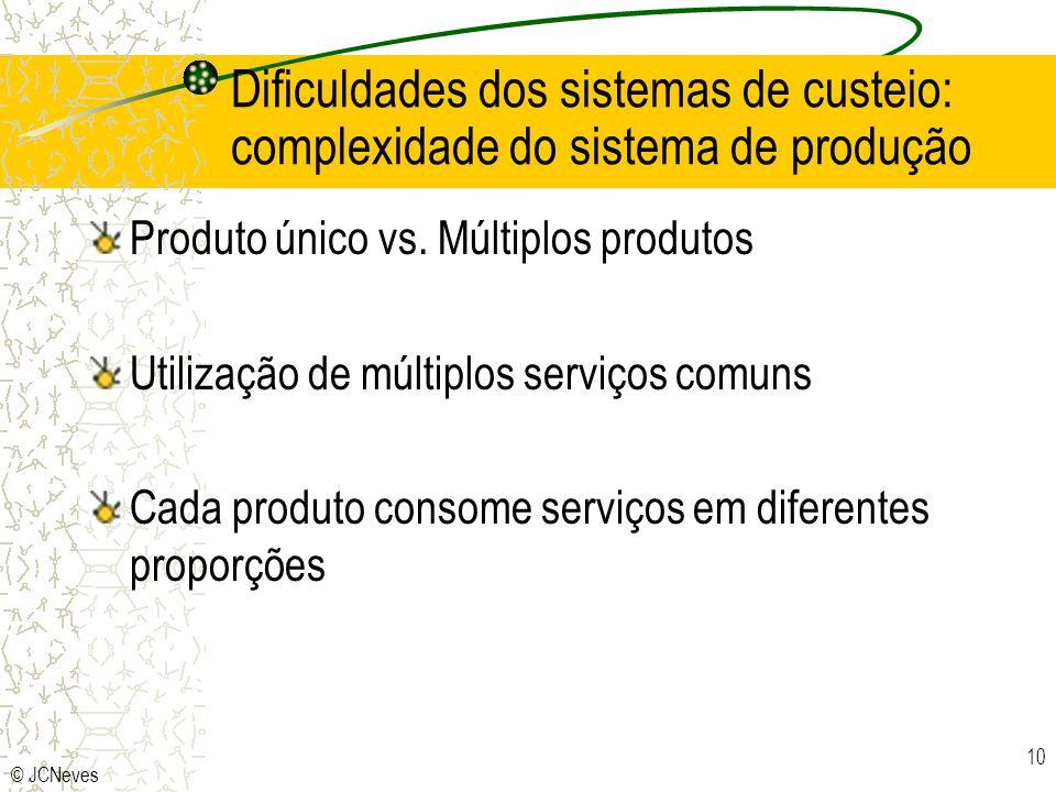 Dificuldades dos sistemas de custeio: complexidade do sistema de produção