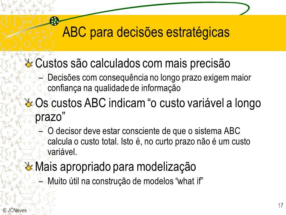 ABC para decisões estratégicas