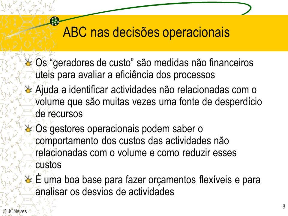 ABC nas decisões operacionais
