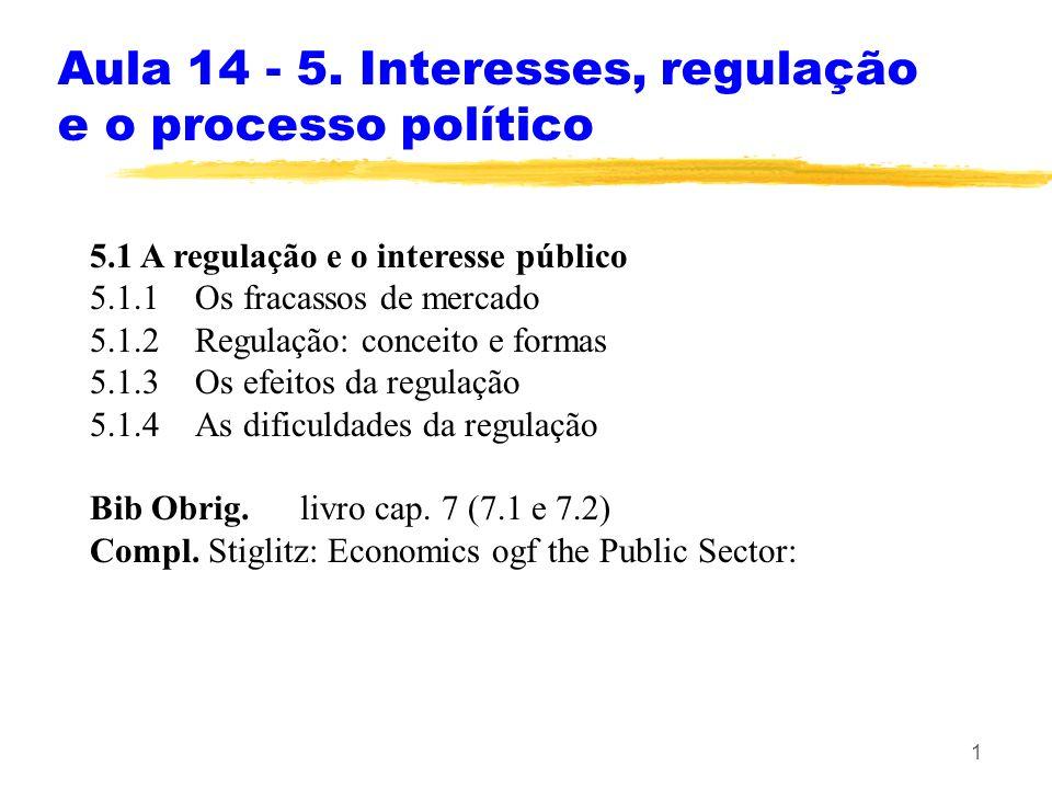 Aula 14 - 5. Interesses, regulação e o processo político