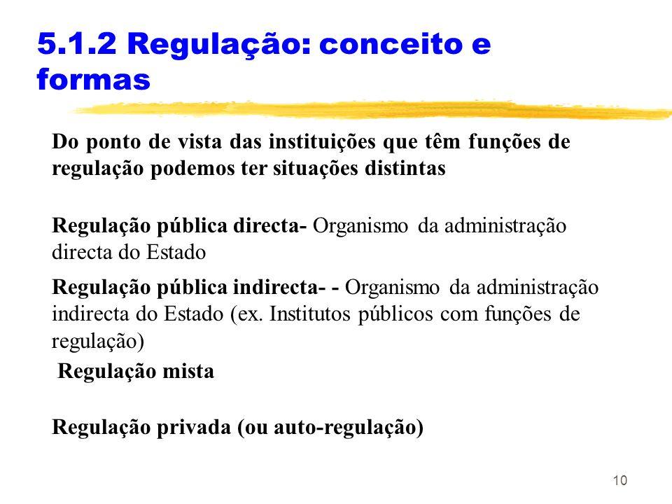 5.1.2 Regulação: conceito e formas