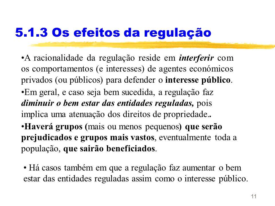 5.1.3 Os efeitos da regulação
