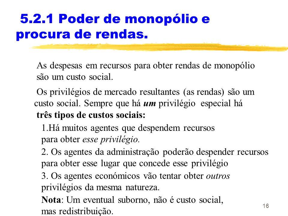 5.2.1 Poder de monopólio e procura de rendas.