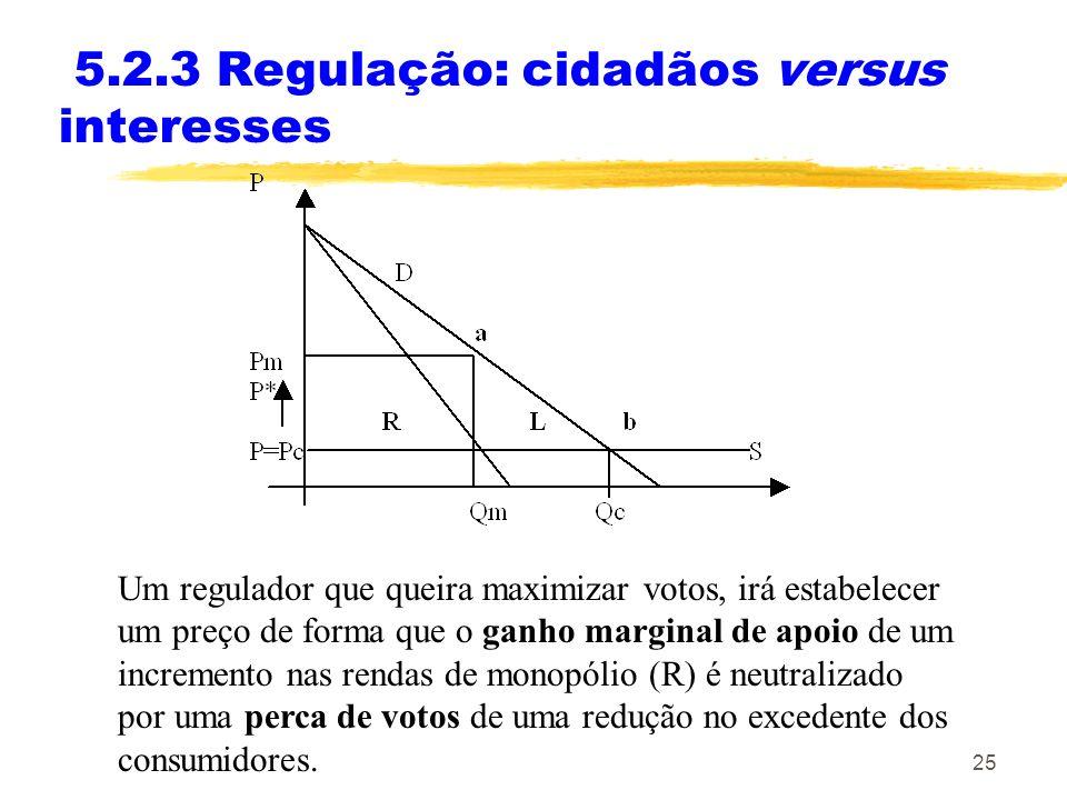 5.2.3 Regulação: cidadãos versus interesses