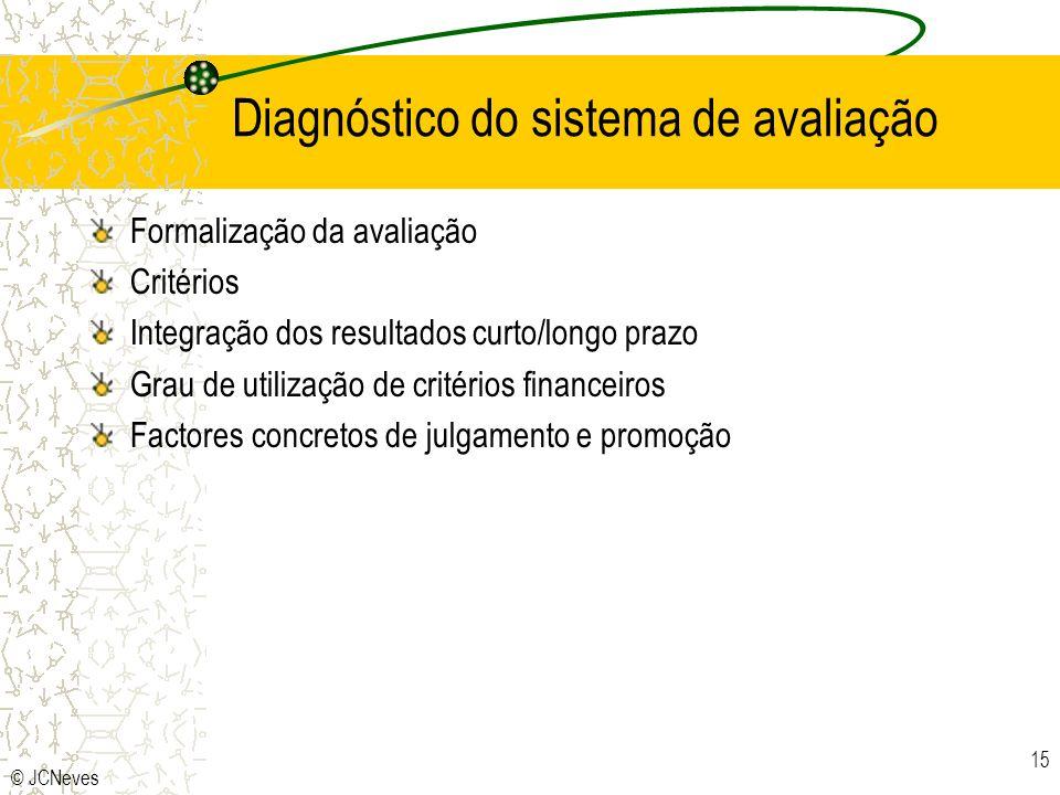 Diagnóstico do sistema de avaliação