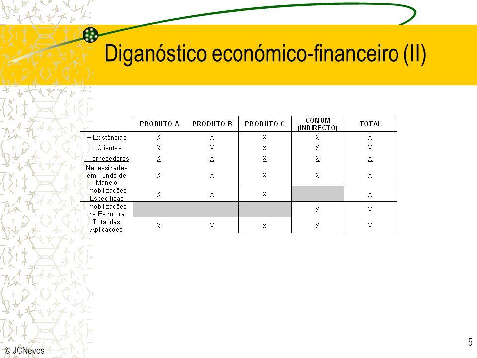 Diganóstico económico-financeiro (II)