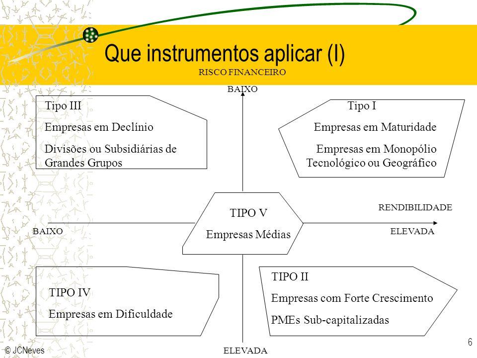 Que instrumentos aplicar (I)