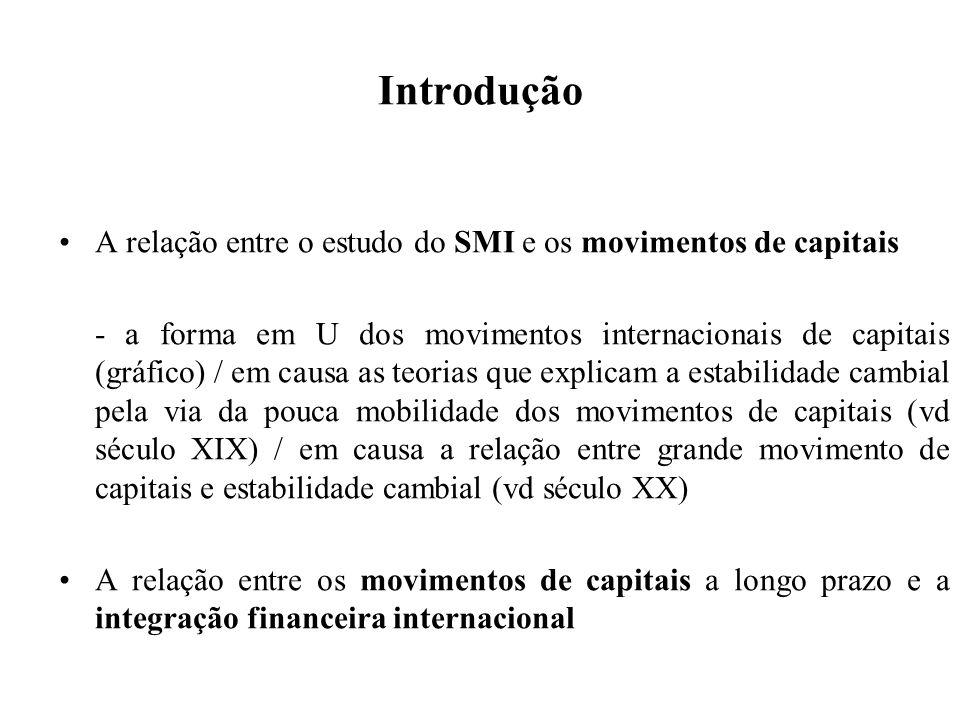 Introdução A relação entre o estudo do SMI e os movimentos de capitais