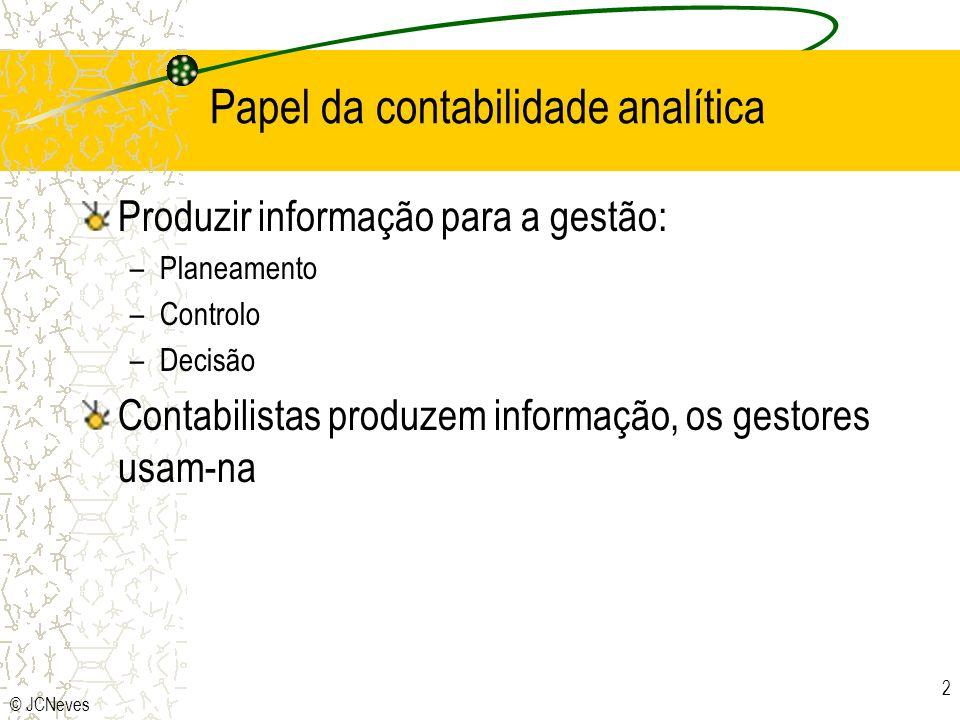 Papel da contabilidade analítica