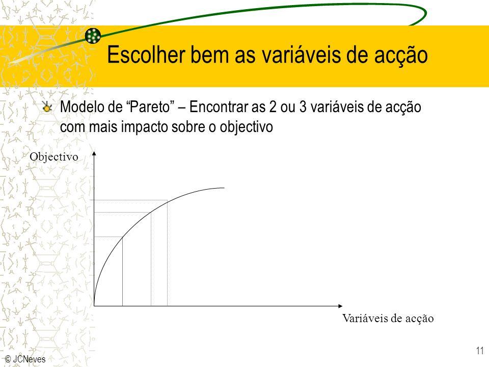 Escolher bem as variáveis de acção