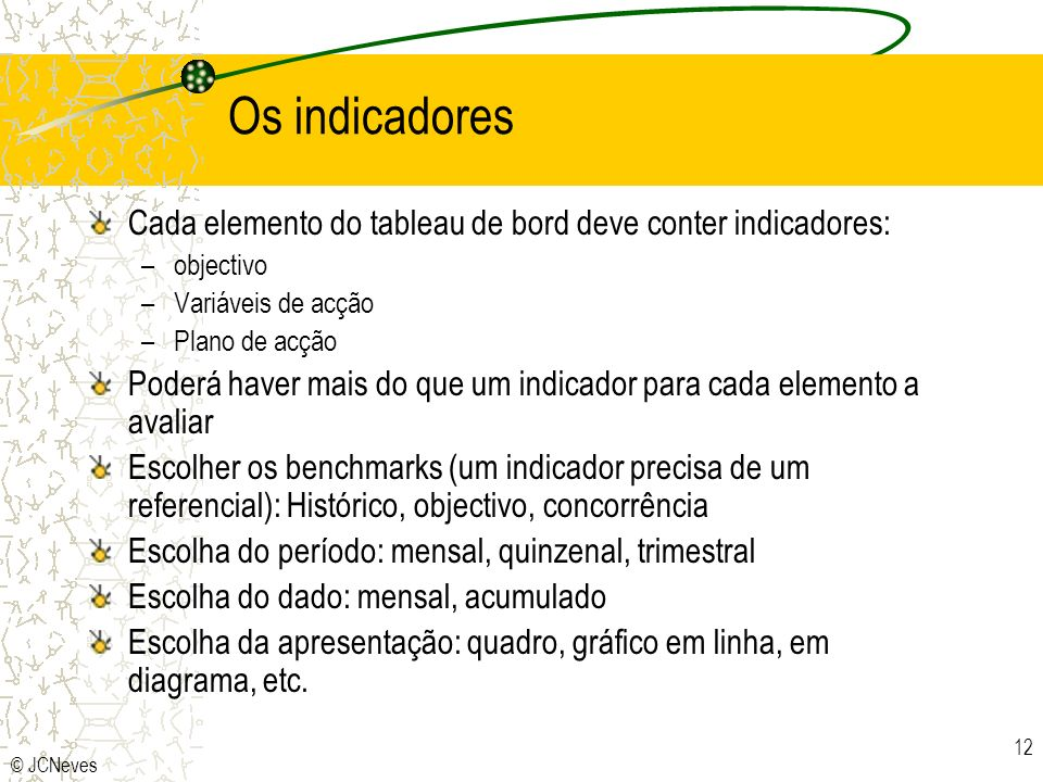 Os indicadores Cada elemento do tableau de bord deve conter indicadores: objectivo. Variáveis de acção.