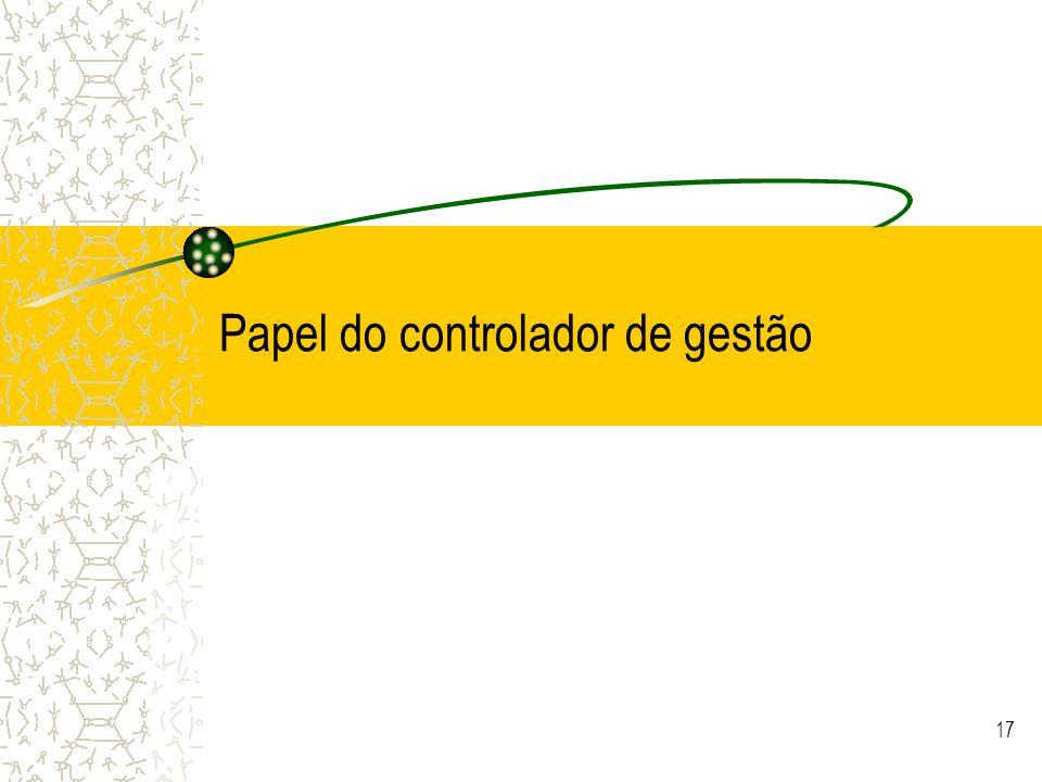 Papel do controlador de gestão