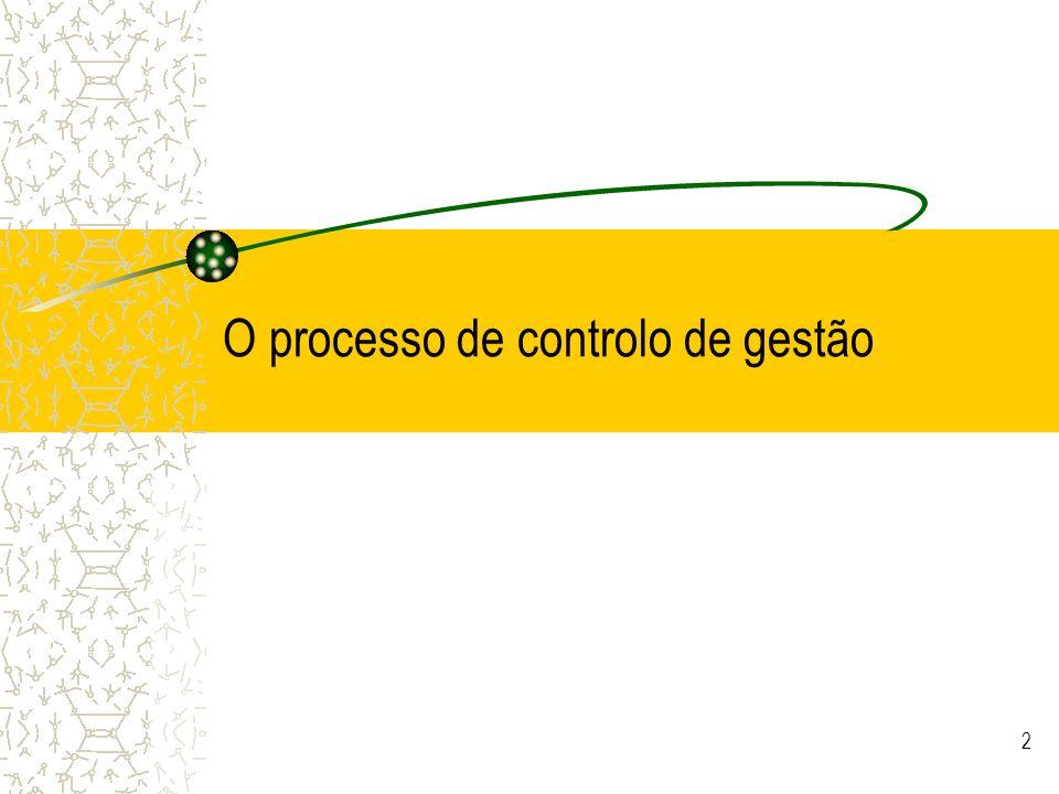 O processo de controlo de gestão