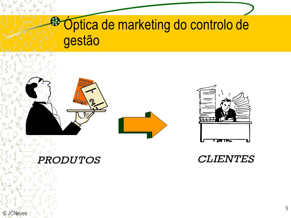 Óptica de marketing do controlo de gestão