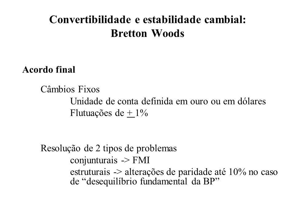 Convertibilidade e estabilidade cambial: Bretton Woods