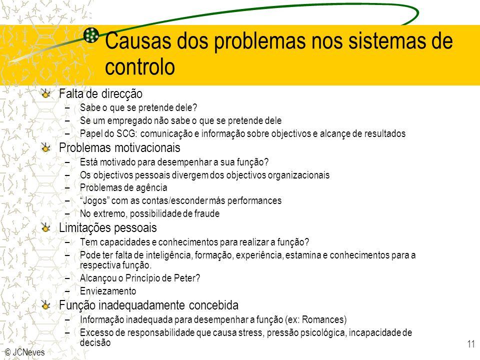Causas dos problemas nos sistemas de controlo