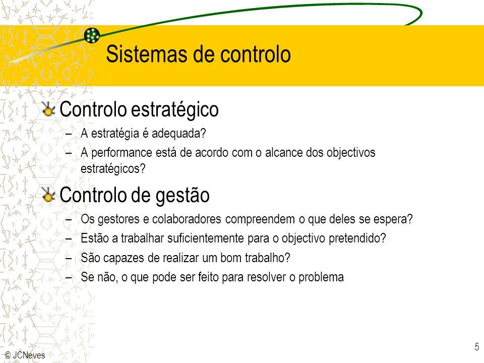 Sistemas de controlo Controlo estratégico Controlo de gestão