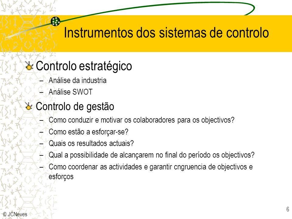 Instrumentos dos sistemas de controlo