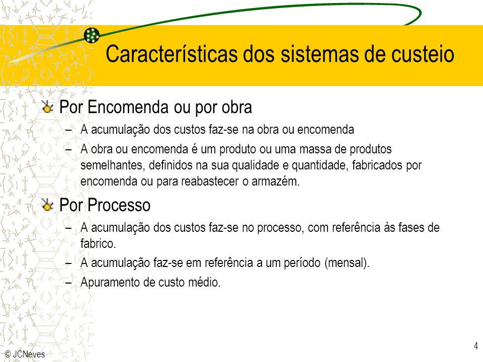 Características dos sistemas de custeio