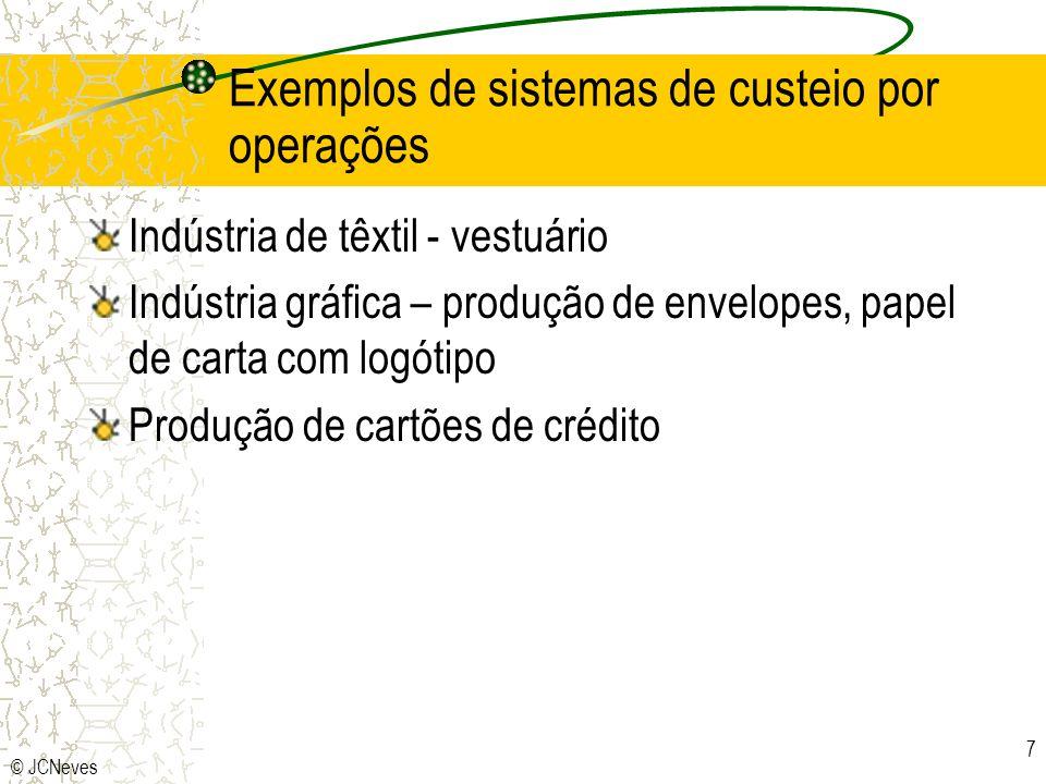 Exemplos de sistemas de custeio por operações