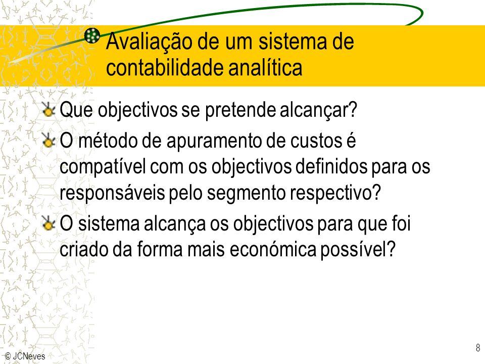 Avaliação de um sistema de contabilidade analítica