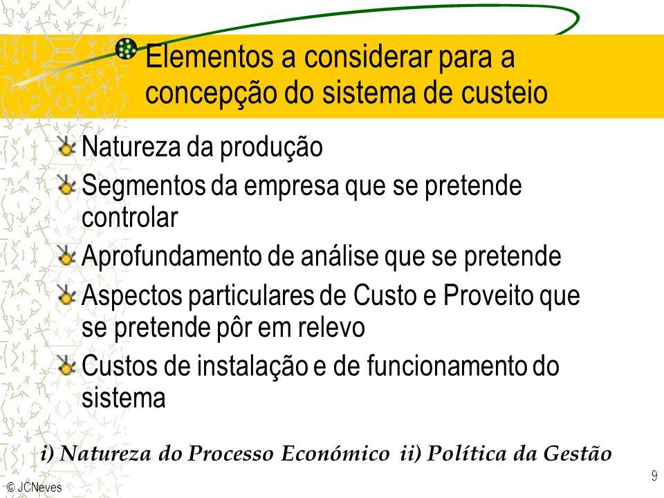Elementos a considerar para a concepção do sistema de custeio