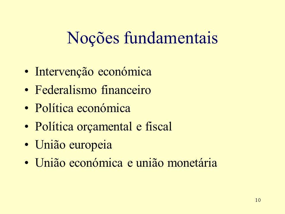 Noções fundamentais Intervenção económica Federalismo financeiro