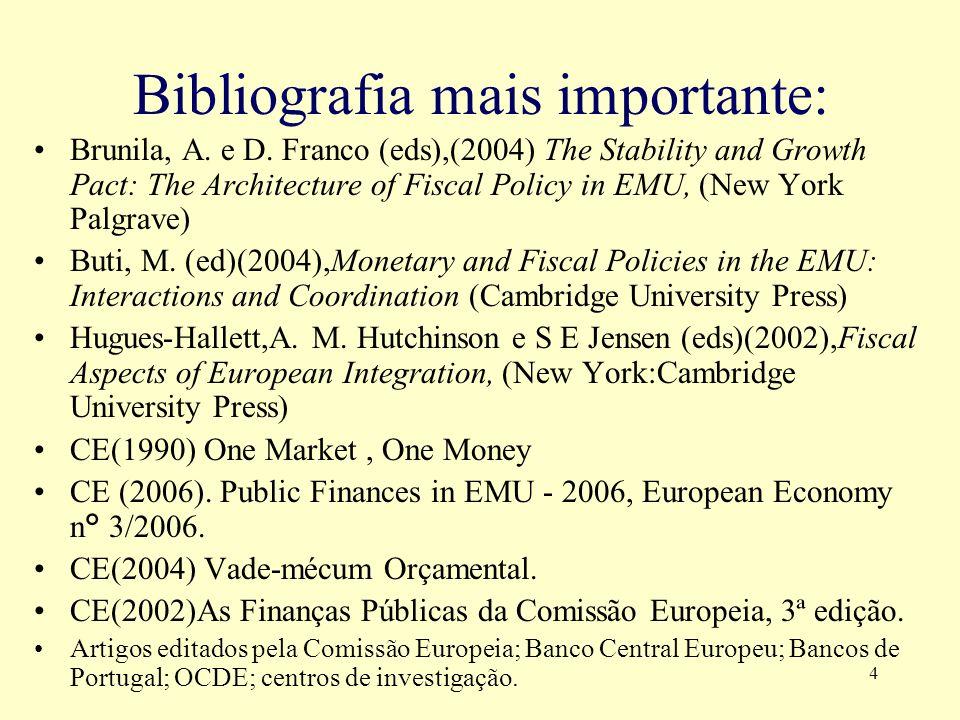 Bibliografia mais importante: