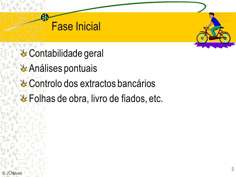 Fase Inicial Contabilidade geral Análises pontuais