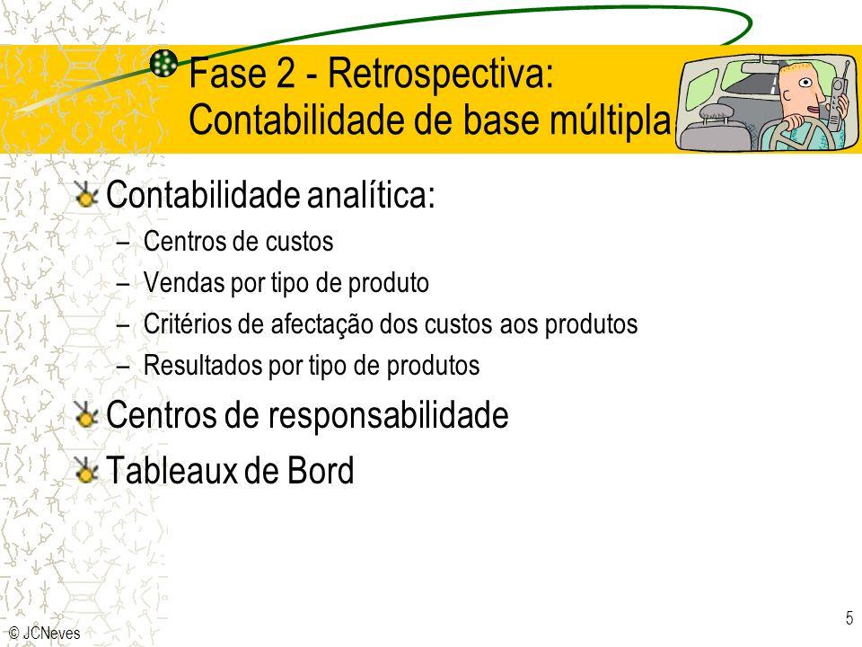 Fase 2 - Retrospectiva: Contabilidade de base múltipla