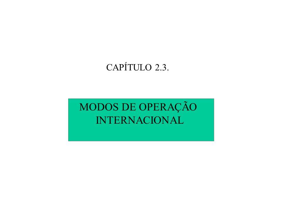 CAPÍTULO 2.3. MODOS DE OPERAÇÃO INTERNACIONAL
