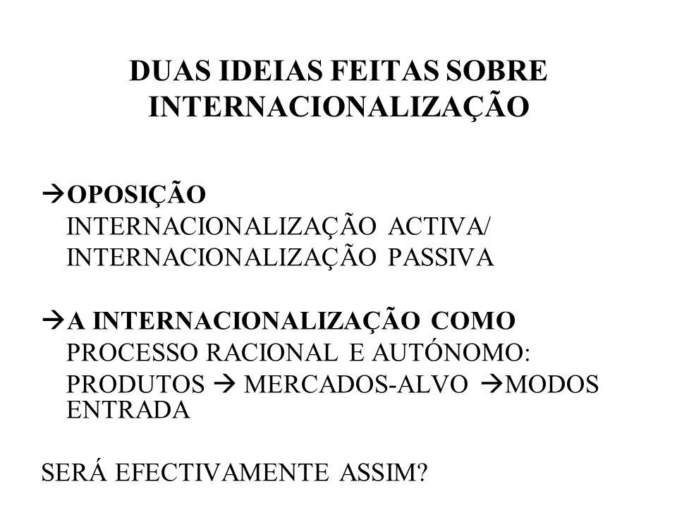 DUAS IDEIAS FEITAS SOBRE INTERNACIONALIZAÇÃO