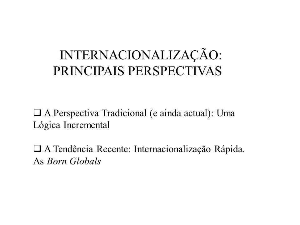 INTERNACIONALIZAÇÃO: PRINCIPAIS PERSPECTIVAS