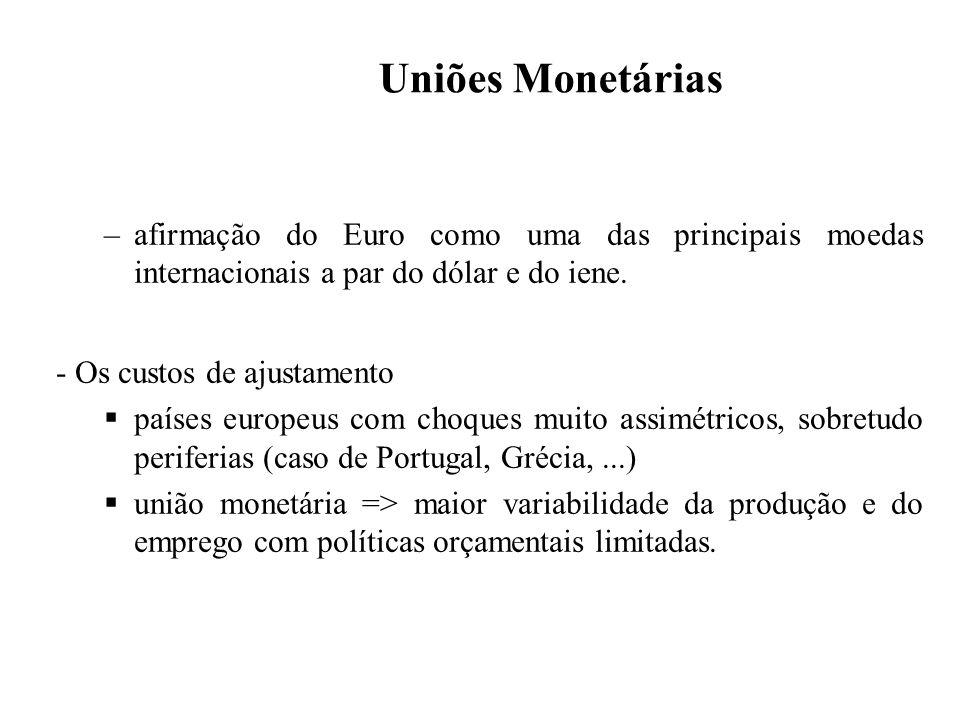 Uniões Monetárias afirmação do Euro como uma das principais moedas internacionais a par do dólar e do iene.