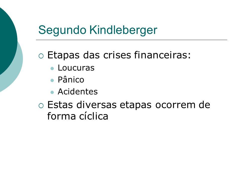 Segundo Kindleberger Etapas das crises financeiras: