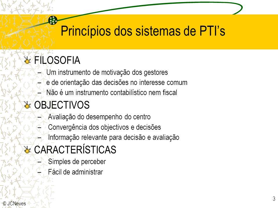 Princípios dos sistemas de PTI's