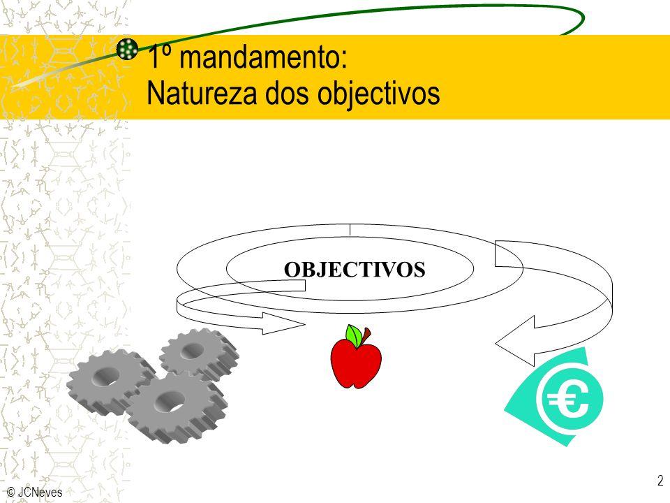 1º mandamento: Natureza dos objectivos