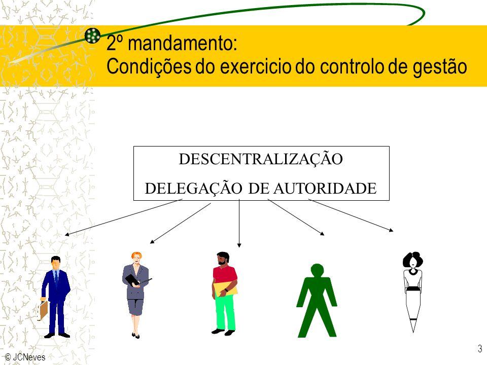 2º mandamento: Condições do exercicio do controlo de gestão